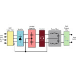 Schemat blokowy 1-fazowego AC+DC źródła mocy serii N4A